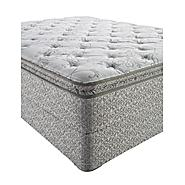Sealy Patrician Select Plush Euro Pillowtop Queen Mattress Set at Sears.com