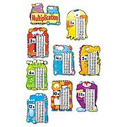 Carson-Dellosa Publishing Multiplication Fact Monsters at Sears.com