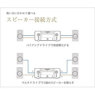 Marantz DOESNOTAPPLY marantz CD receiver DSD High